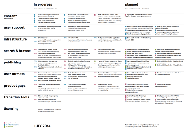Screenshot of the handout version of the roadmap